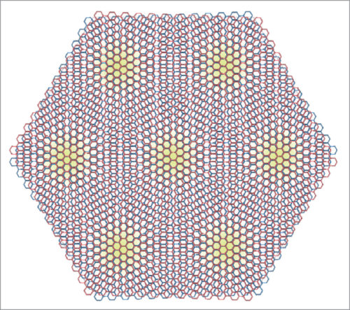 Magic angle graphene superlattice; scale=10nm