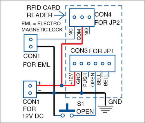 basic installation of access control system  full