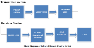 IR (Infrared) Remote Control Switch Circuit and Applications