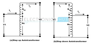 Auto Transformer Starter and Variable Autotransformer