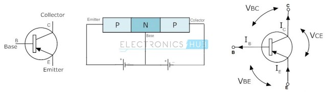 3. Circuit symbol and structure for PNP