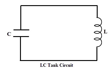 Image result for lc tuned circuit