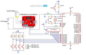 PWM Based DC Motor Speed Control using Microcontroller