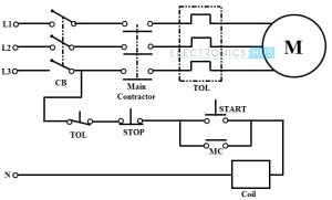 Electrical Wiring Systems and Methods of Electrical Wiring