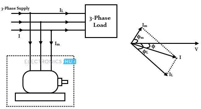 Three Phase Synchronous Motor Symbol