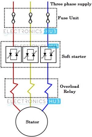 What is Motor Starter