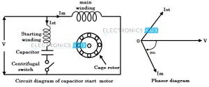 Types of Single Phase Induction Motors