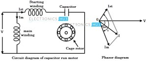 Types of Single Phase Induction Motors
