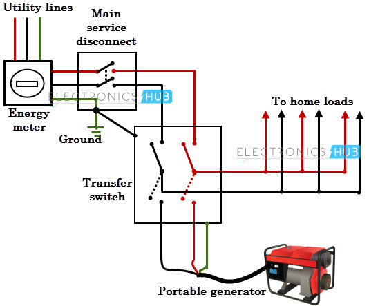 Generator changeover switch wiring diagram nz efcaviation generator changeover switch wiring diagram nz rts transfer switch wiring diagram generac 200 amp automatic cheapraybanclubmaster Choice Image