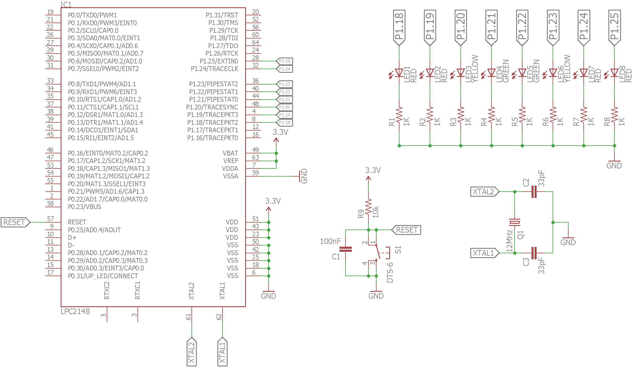 Blinking Leds Using Arm7 Lpc