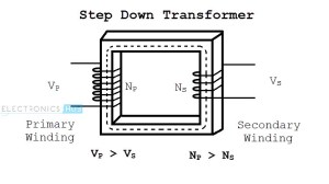 Step Down Transformer: Working, Applications and Rating