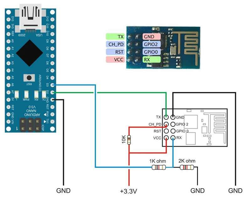 Learn How to Setup the Wifi Module ESP8266 by Using Just Arduino IDE