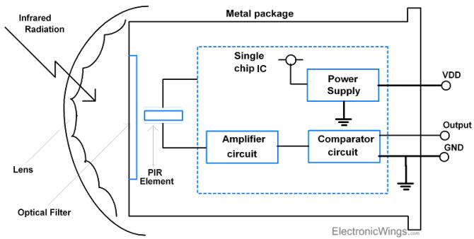 sensors modules pir sensor  sensors modules