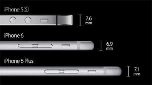 iPhone6-dimensions