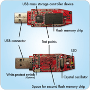 USB pinout, wiring and how it works!