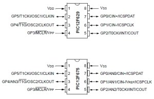 PIC12F629 and PIC12F675 Datasheet