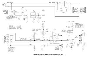 Greenhouse Heater Temperature Control Project
