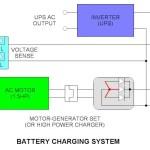 6v 24v 48v External Battery Charger Control