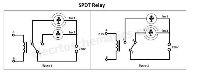 dc single pole switch wiring  data schema •
