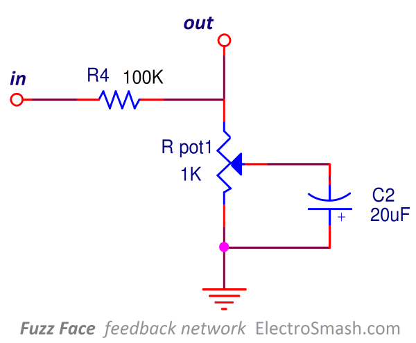electrosmash  fuzz face analysis