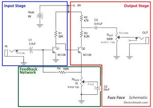 ElectroSmash  Fuzz Face Analysis