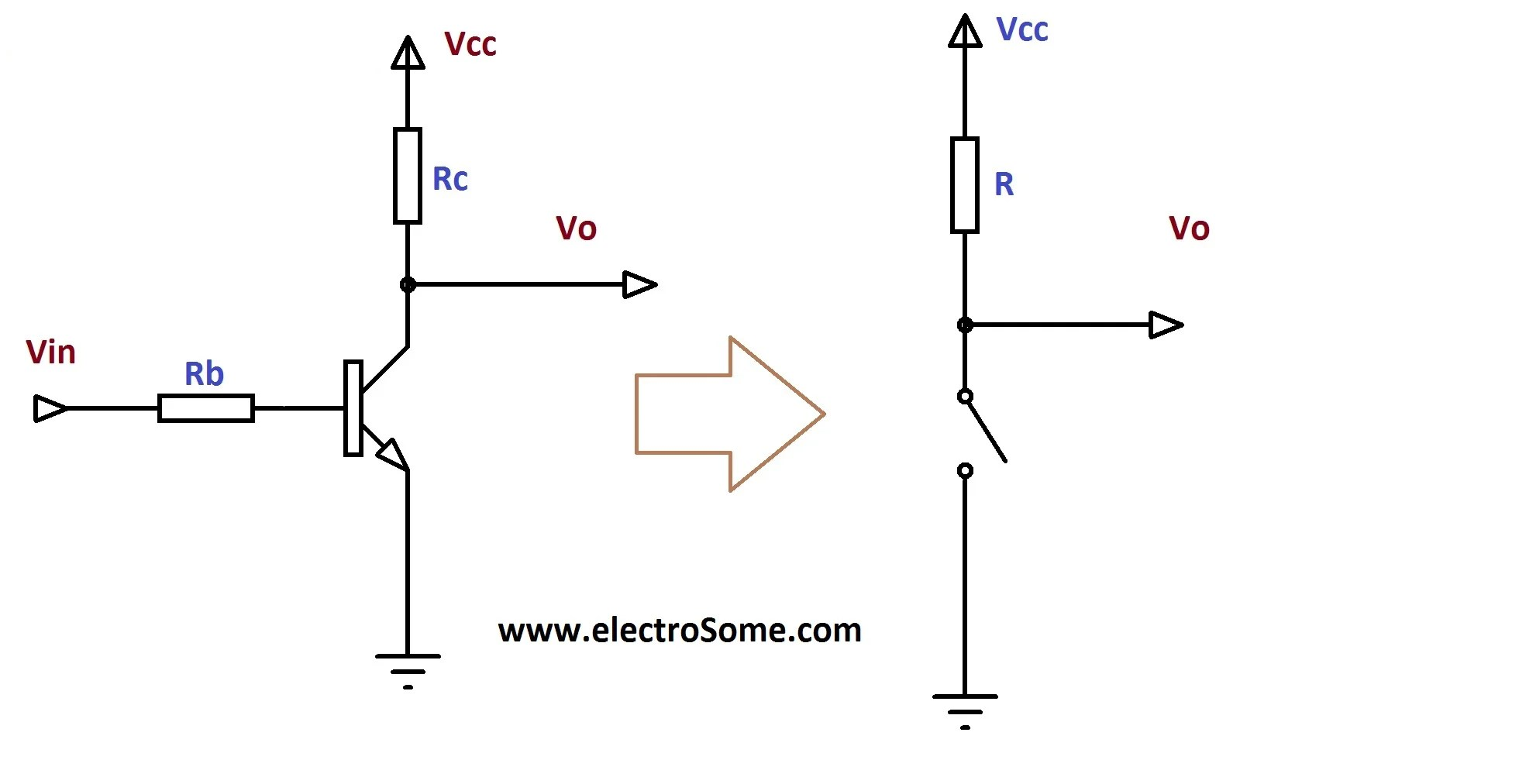 Transistor Switch Industrial Electronic Components
