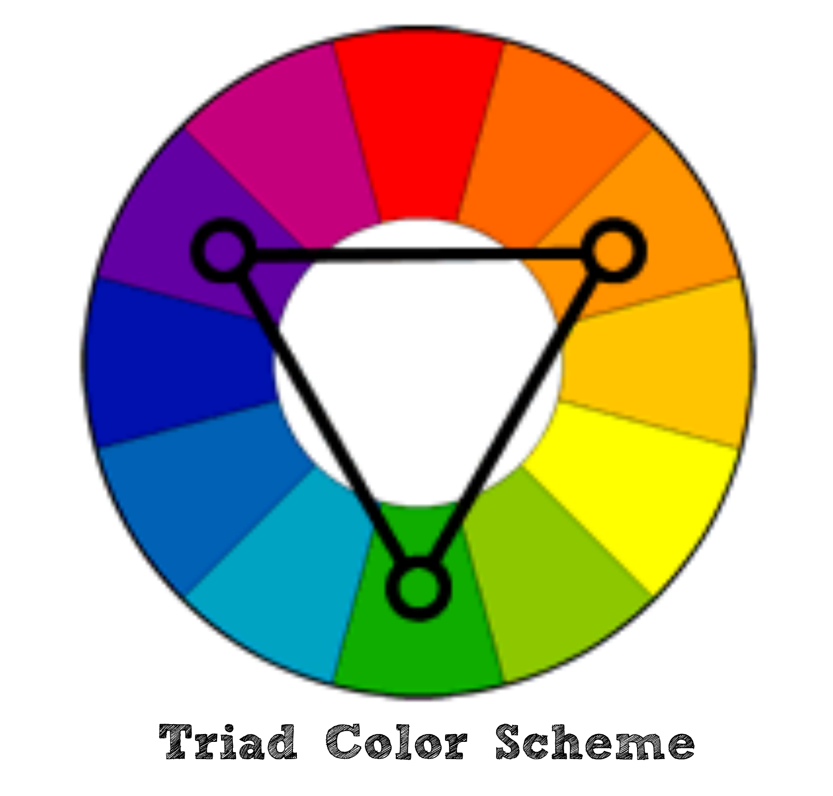 90 What Are Triad Colors