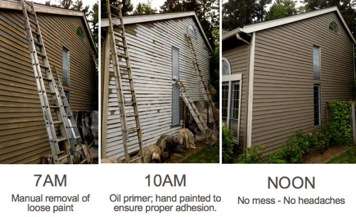 redmond painting contractors