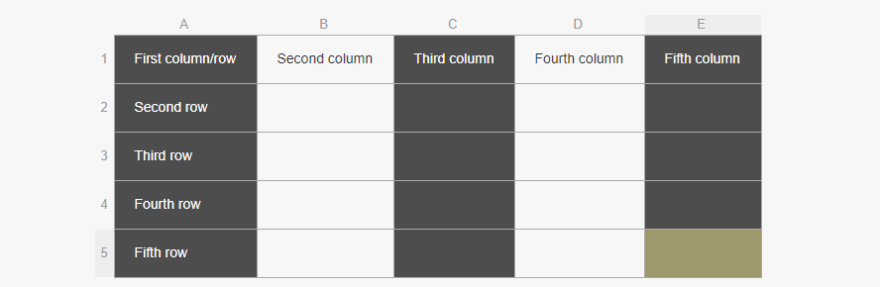 An example of colored backgrounds for odd columns.