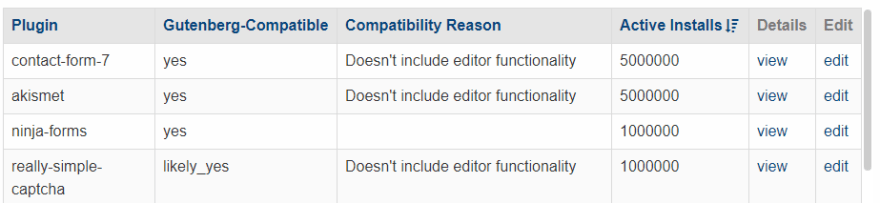 Looking up the compatibility reason column.