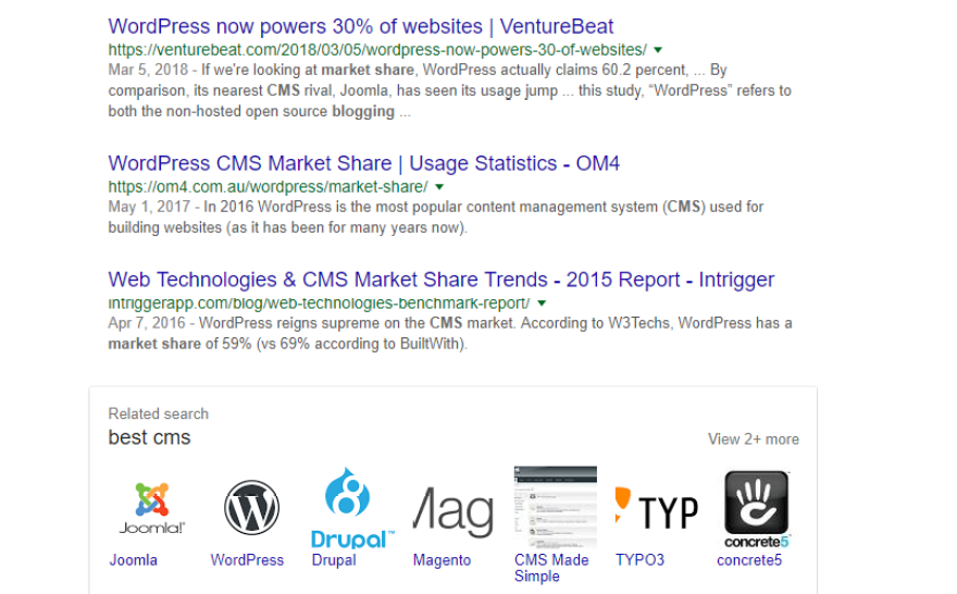 Search results concerning WordPress market share.