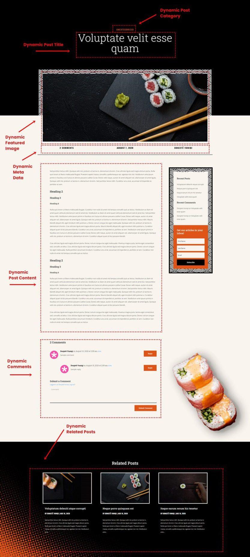 sushi restaurant blog post template