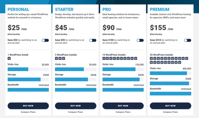 pricing tiers