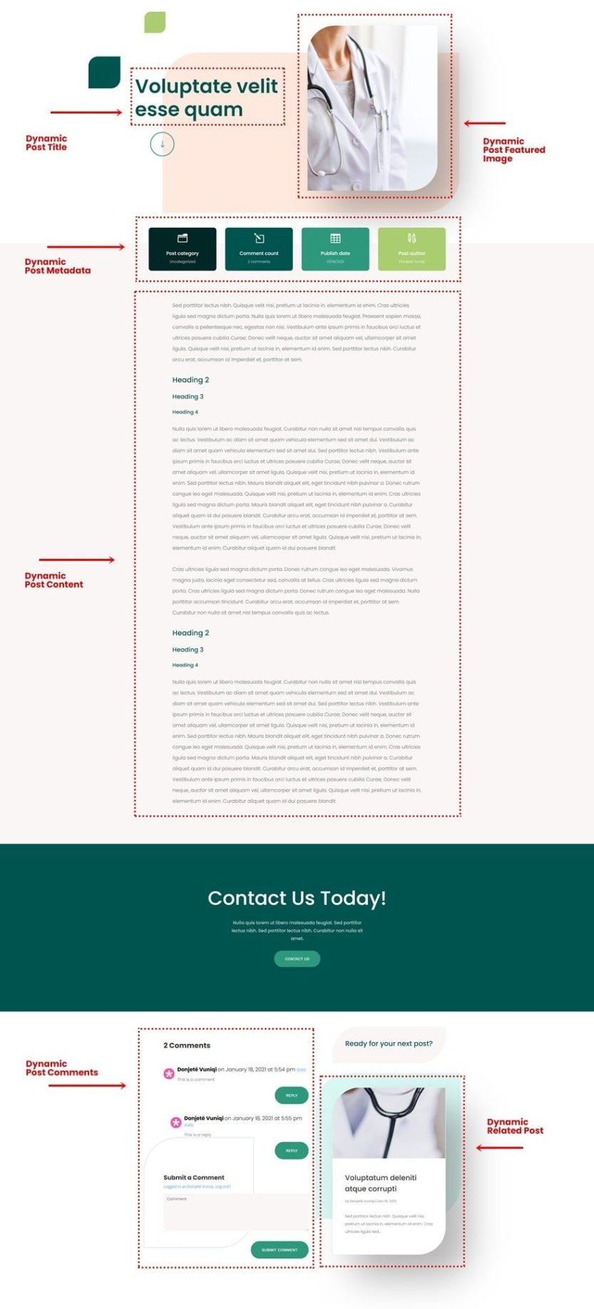 family doctor blog post template
