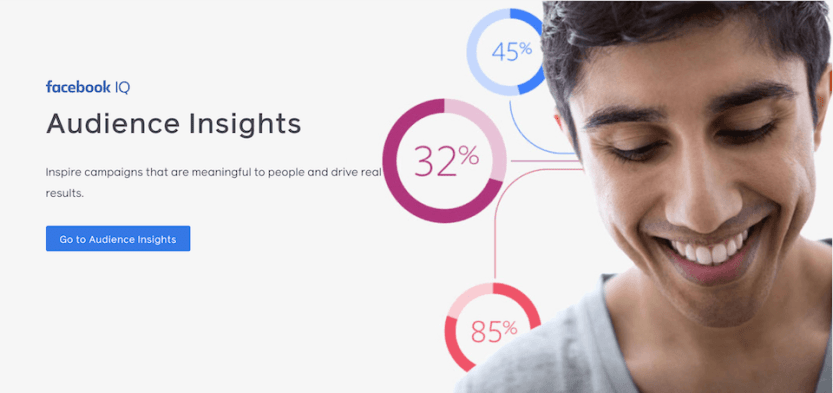 Facebook Audience Insights.