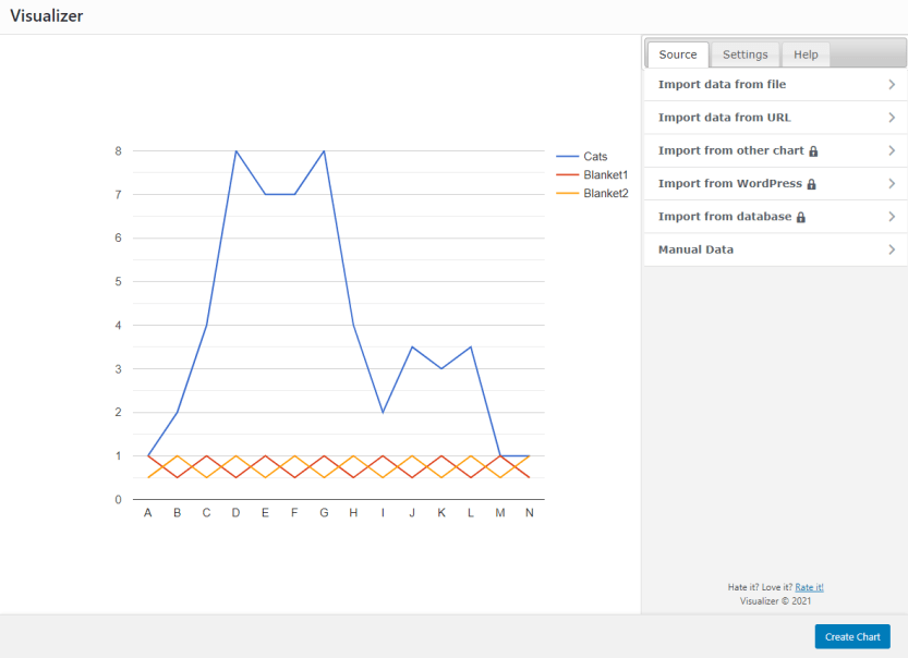 Importing a data chart through the Visualizer plugin