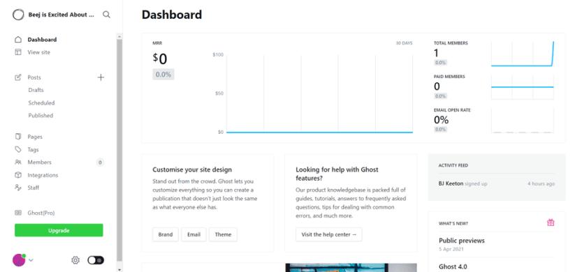 ghost dashboard vs wordpress