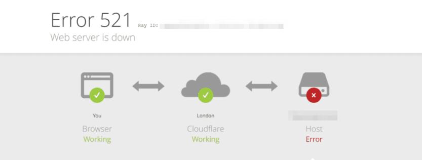 Error 521 in Cloudflare.
