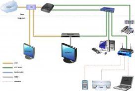 computer-thuis-woning-aansluiting