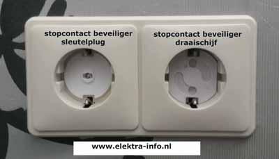 kindveilig stopcontact
