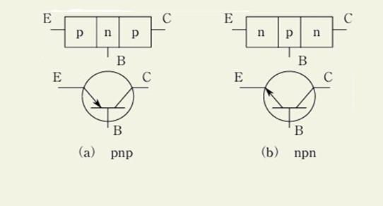 Bipolar transistör