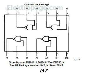 7401  Integrated Circuits Elektropage