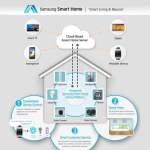 samsung-smart-home-service-CES-635