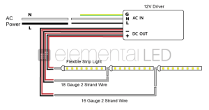 How to Create a Large LED Light Installation  Elemental LED