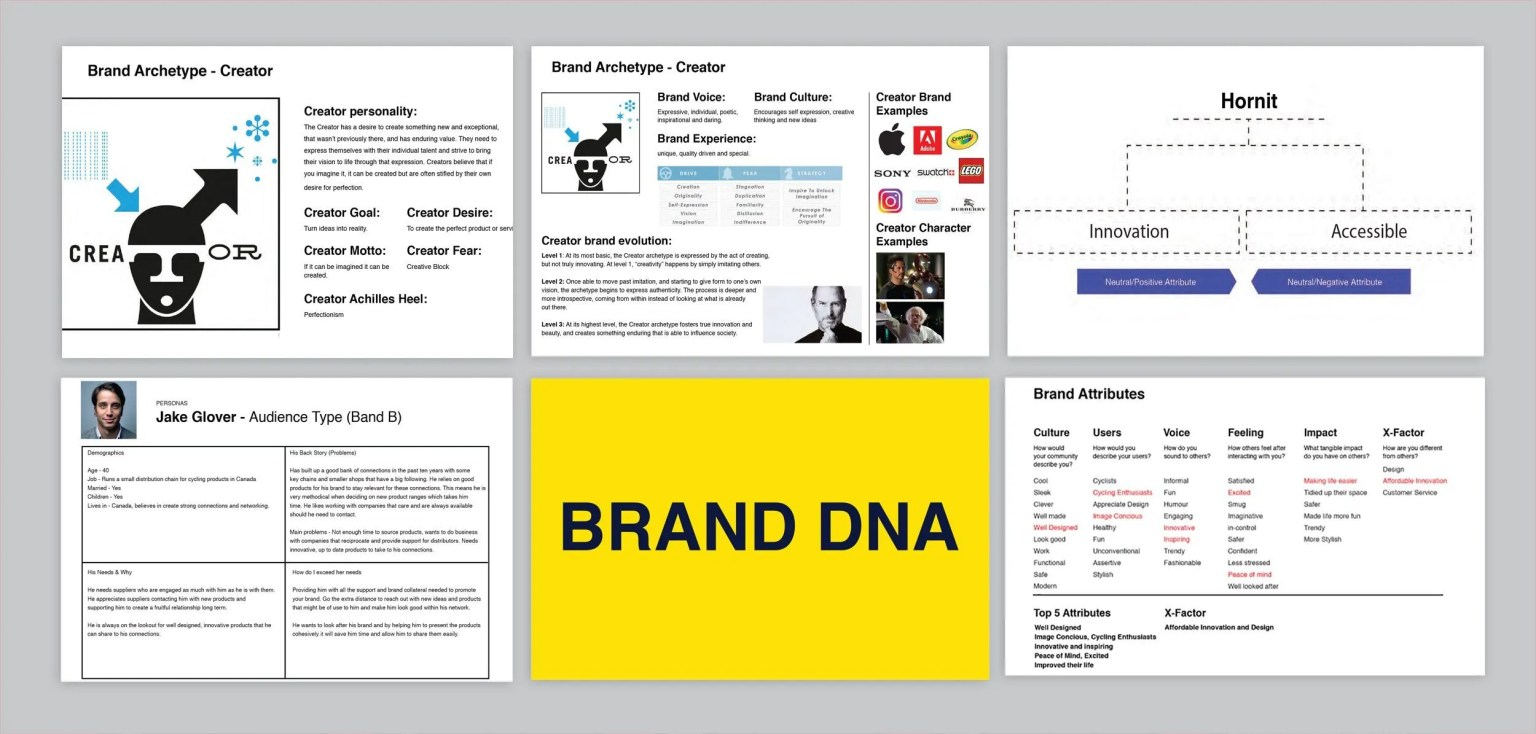 Hornit Brand Strategy Workshop