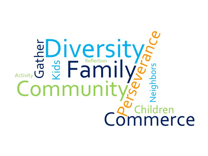 SW Lansing Community Members used these words to tell the story of what matters in their neighborhoods.
