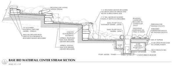 Waterfall stream section