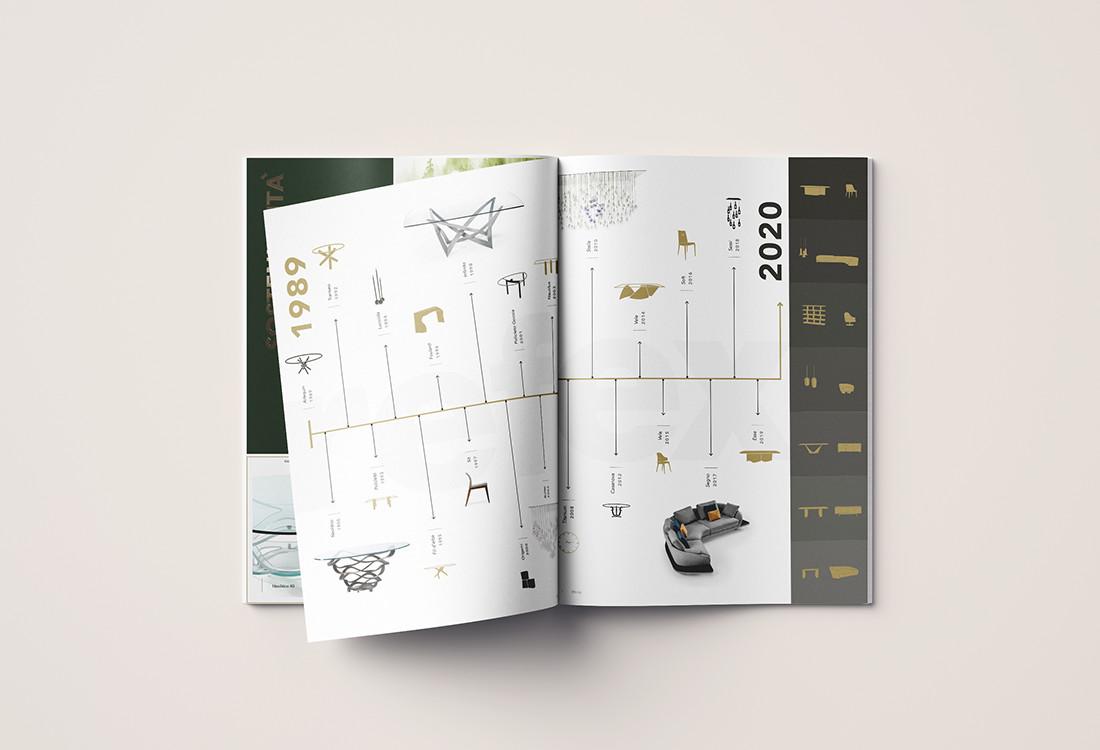 Catalogo Capsule 2020 Reflex prodotti