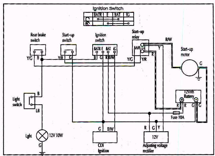 Typical Ignition Switch Wiring Diagram Mini Bike free download