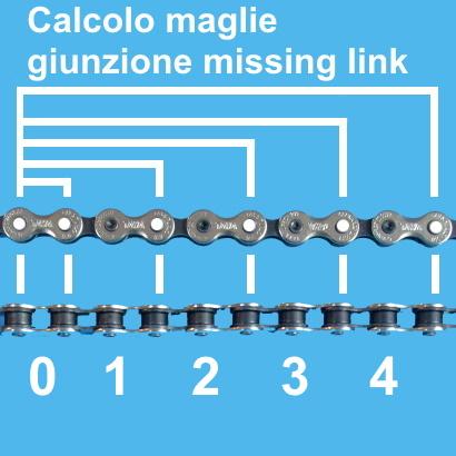 Come calcolare la giusta lunghezza della catena calcolo maglie missing link